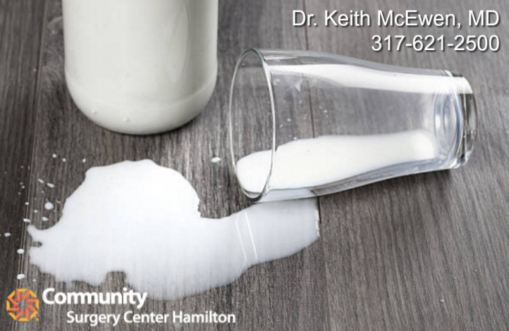 skin milk liquid diet Dr. Keith McEwen Lab-Band Hamilton Indianapolis Indiana obesity center 317-621-2500 labpandindiana WLS weight-loss-surgery