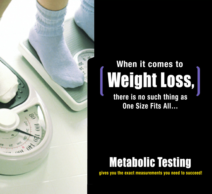 Why Test Your Metabolic Rate? | Infographic.